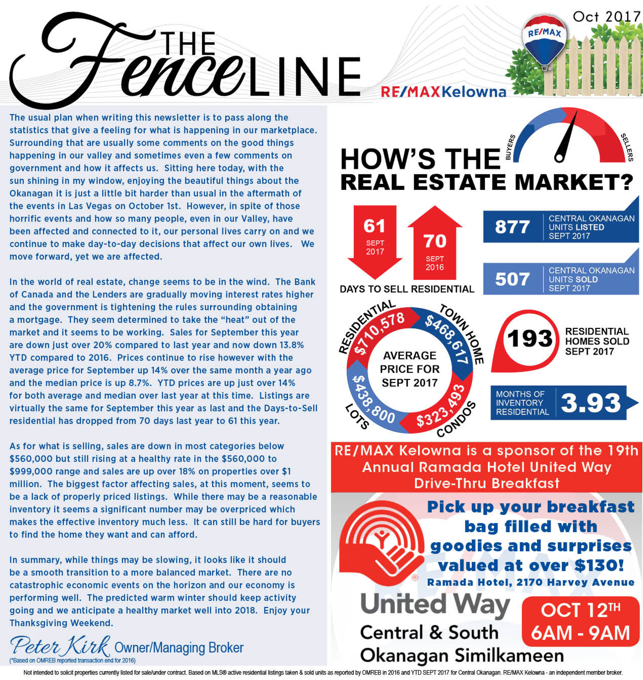 Remax Kelowna Monthly Newsletter